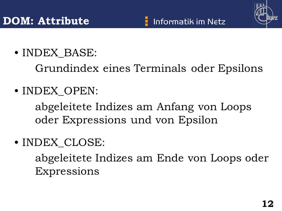 Grundindex eines Terminals oder Epsilons INDEX_OPEN: