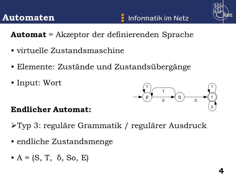 Automaten Automat = Akzeptor der definierenden Sprache