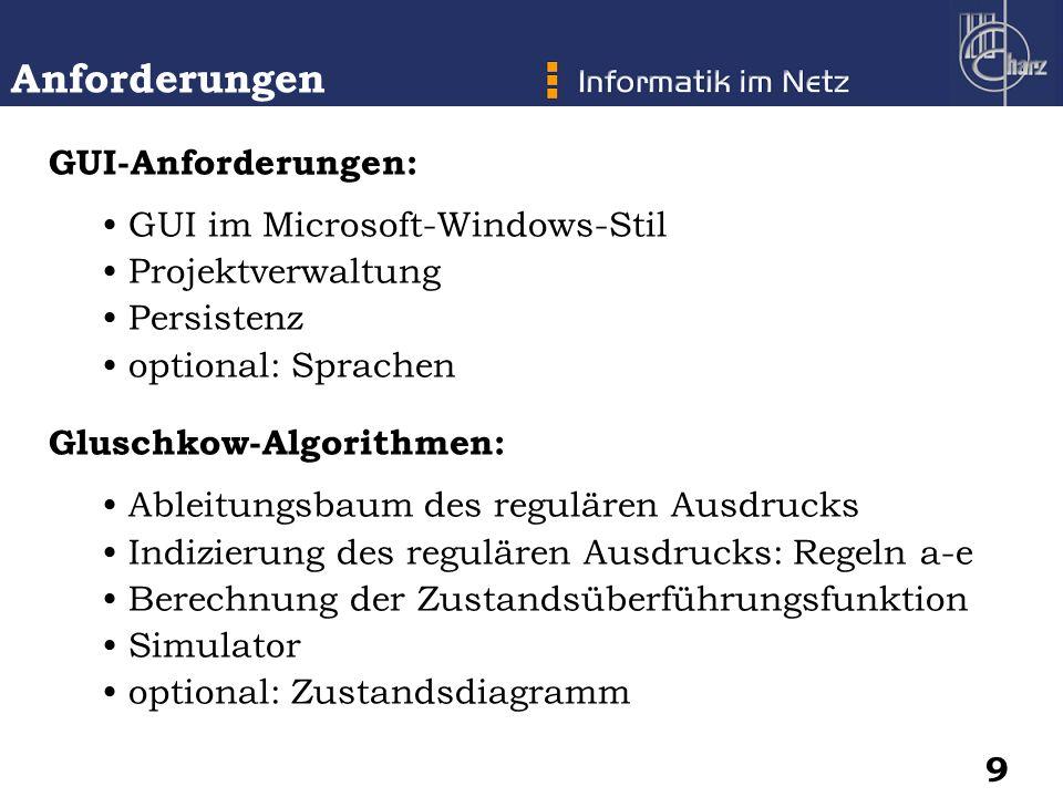 Anforderungen GUI-Anforderungen: GUI im Microsoft-Windows-Stil