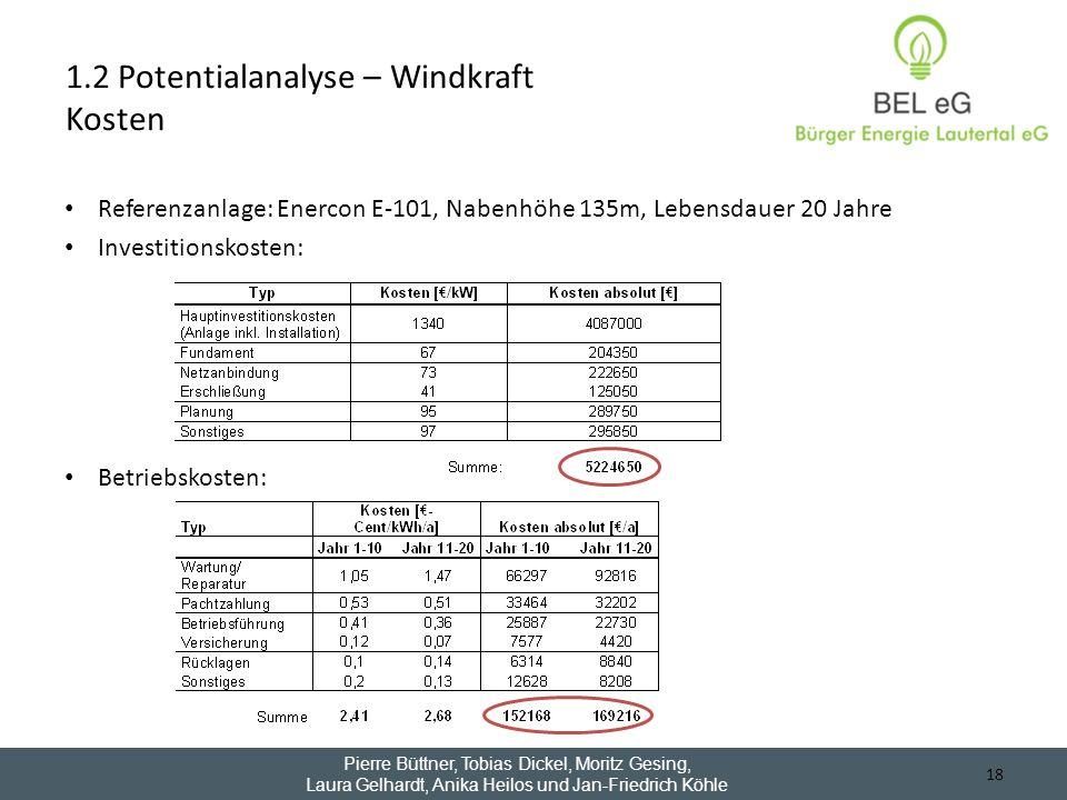 1.2 Potentialanalyse – Windkraft Kosten
