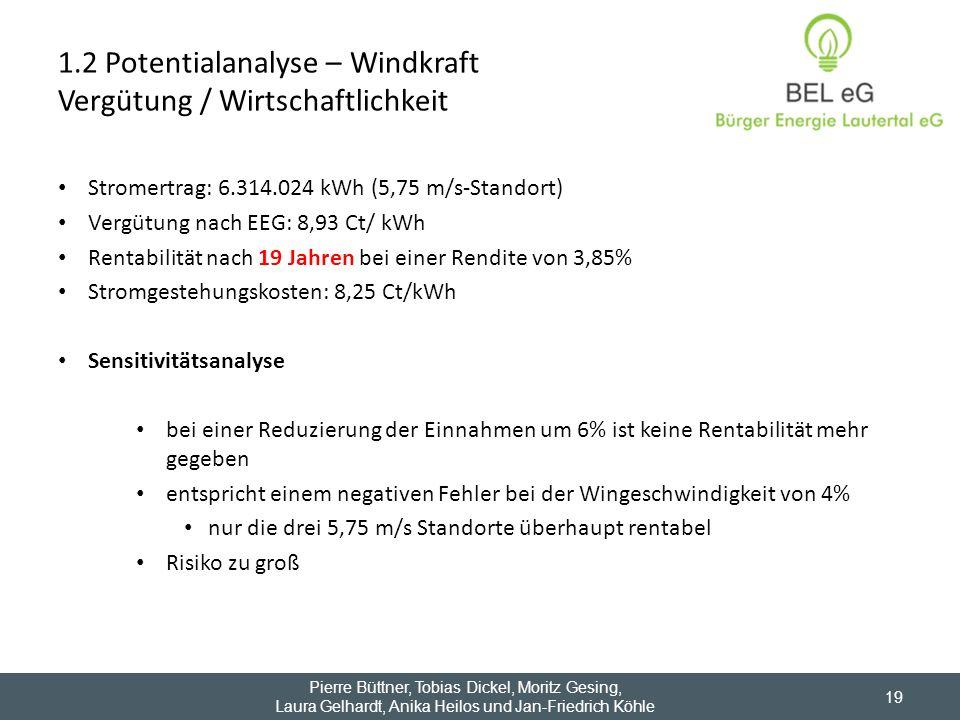 1.2 Potentialanalyse – Windkraft Vergütung / Wirtschaftlichkeit