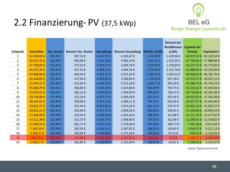2.2 Finanzierung- PV (37,5 kWp)