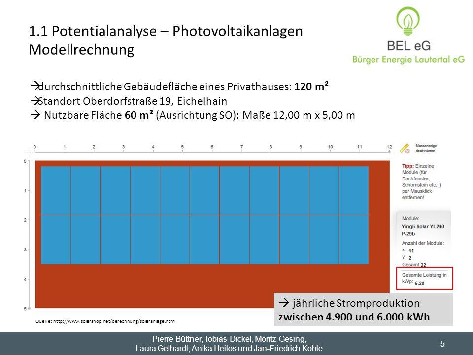 1.1 Potentialanalyse – Photovoltaikanlagen Modellrechnung