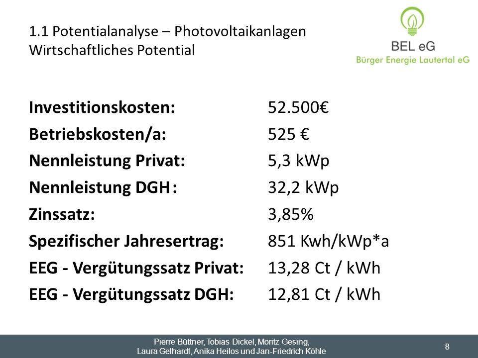 1.1 Potentialanalyse – Photovoltaikanlagen