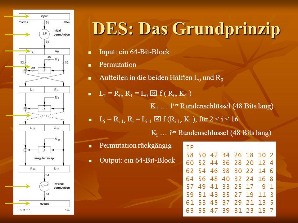 DES: Das Grundprinzip Input: ein 64-Bit-Block Permutation