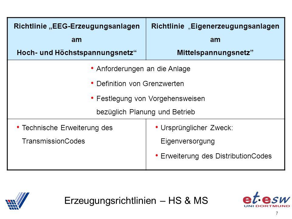Erzeugungsrichtlinien – HS & MS