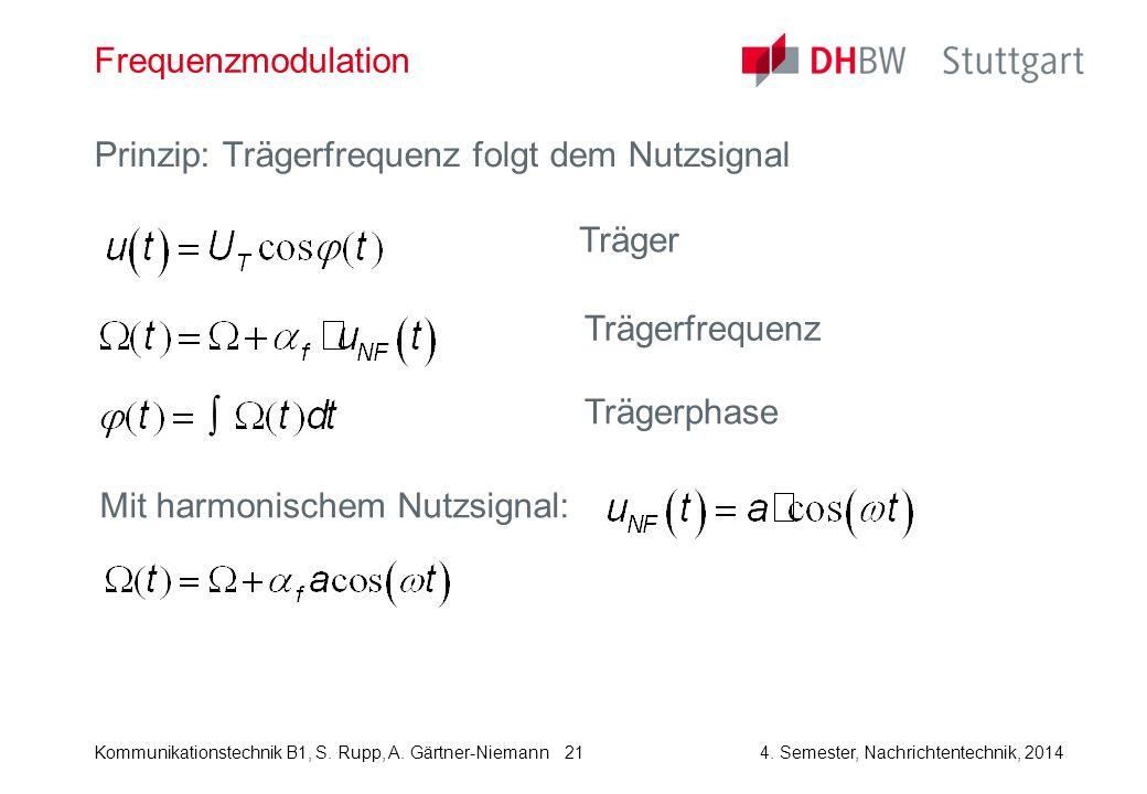∫ Frequenzmodulation Prinzip: Trägerfrequenz folgt dem Nutzsignal