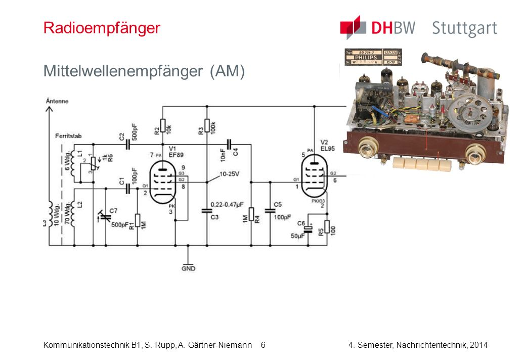 Radioempfänger Mittelwellenempfänger (AM)