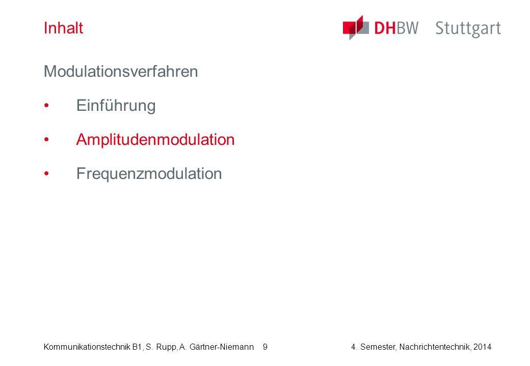 Inhalt Modulationsverfahren Einführung Amplitudenmodulation Frequenzmodulation
