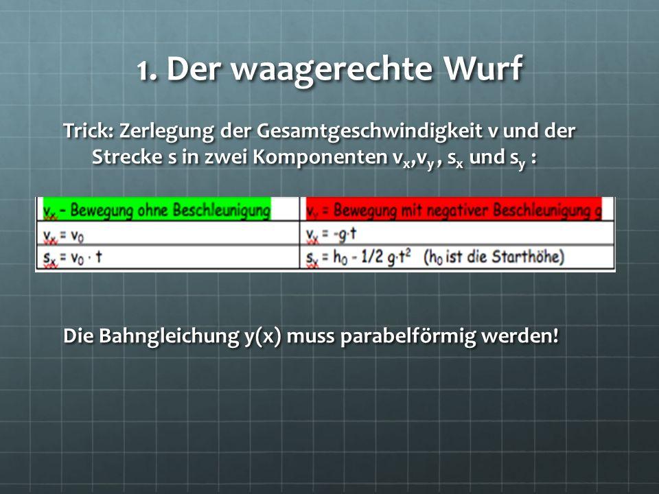 1. Der waagerechte Wurf Trick: Zerlegung der Gesamtgeschwindigkeit v und der Strecke s in zwei Komponenten vx,vy , sx und sy :