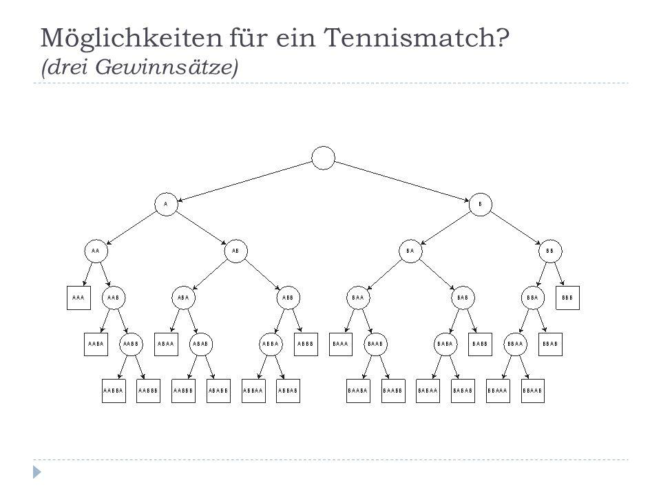 Möglichkeiten für ein Tennismatch (drei Gewinnsätze)