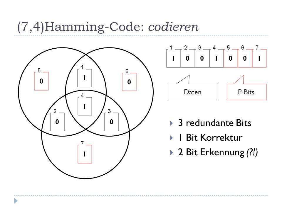 (7,4)Hamming-Code: codieren