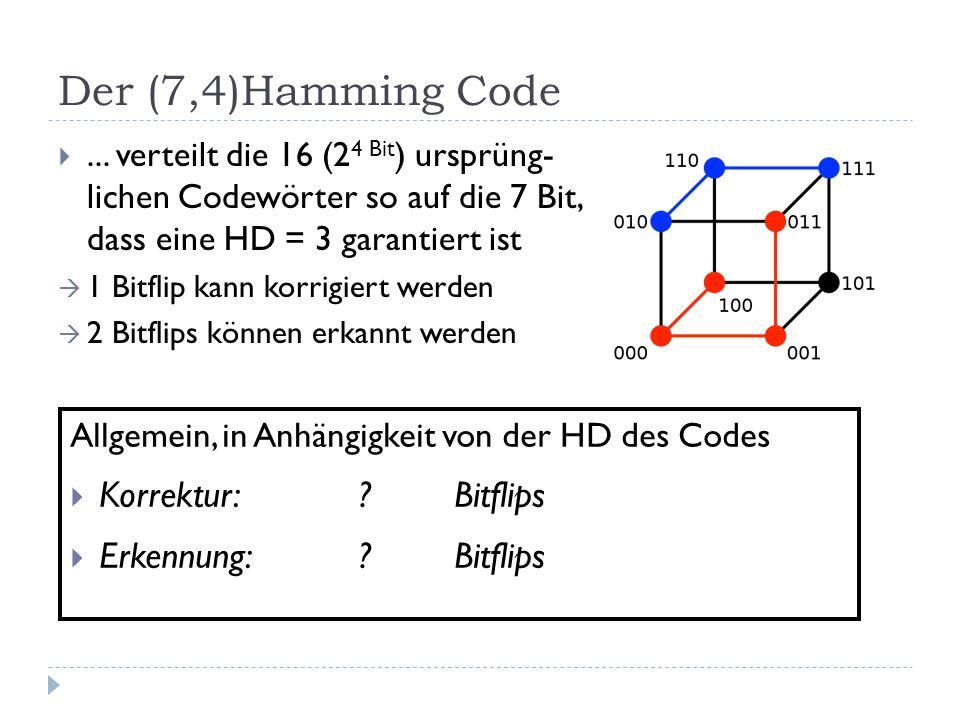 Der (7,4)Hamming Code Korrektur: Bitflips Erkennung: Bitflips