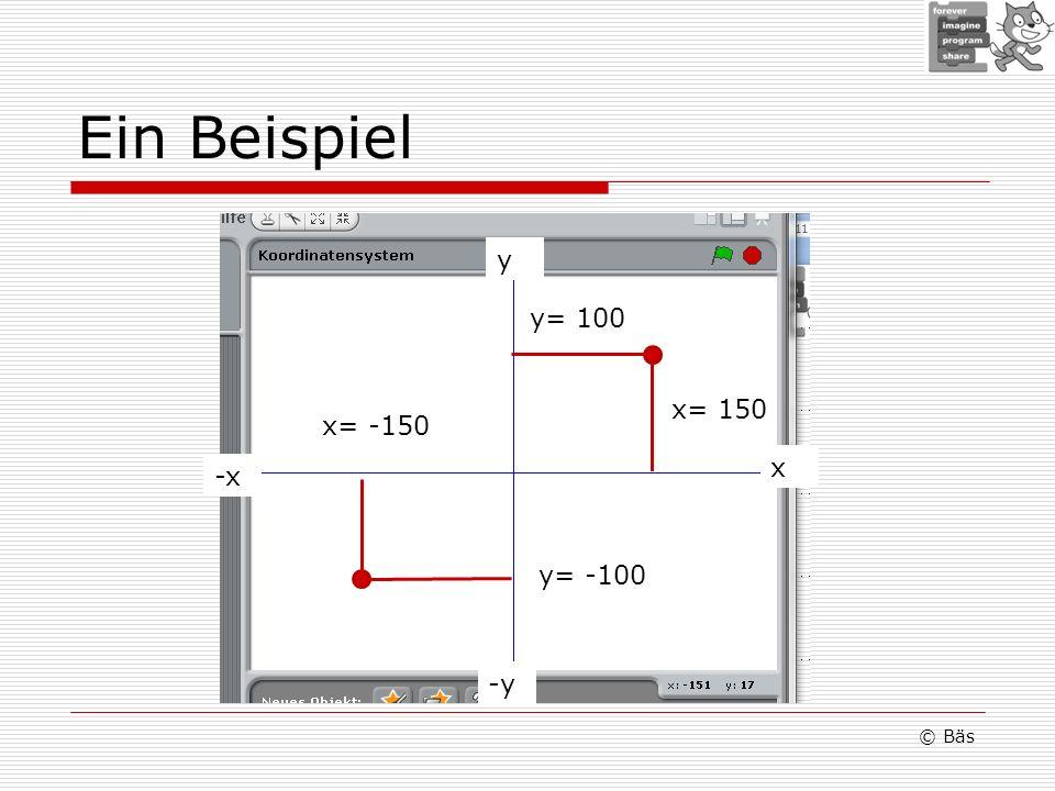 Ein Beispiel y y= 100 x= 150 x= -150 x -x y= -100 -y