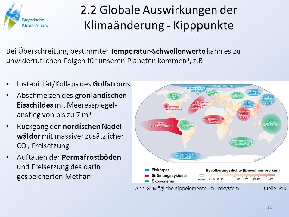2.2 Globale Auswirkungen der Klimaänderung - Kipppunkte