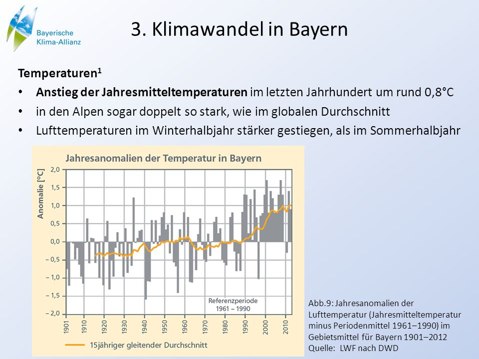 3. Klimawandel in Bayern Temperaturen1