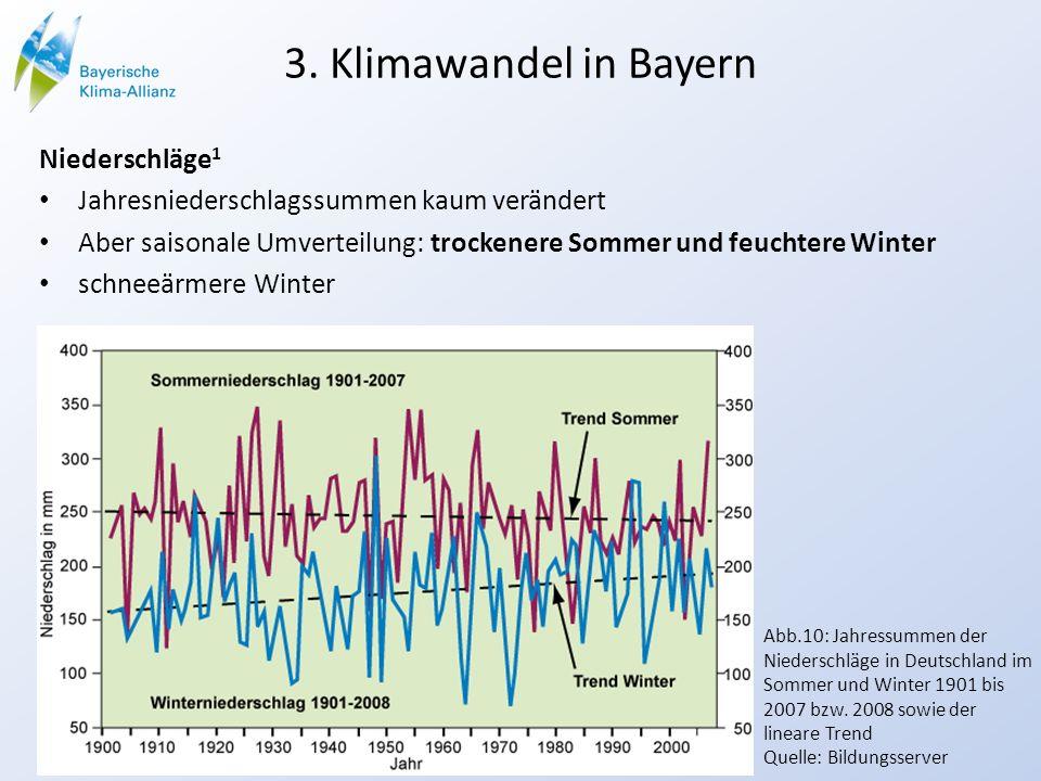 3. Klimawandel in Bayern Niederschläge1