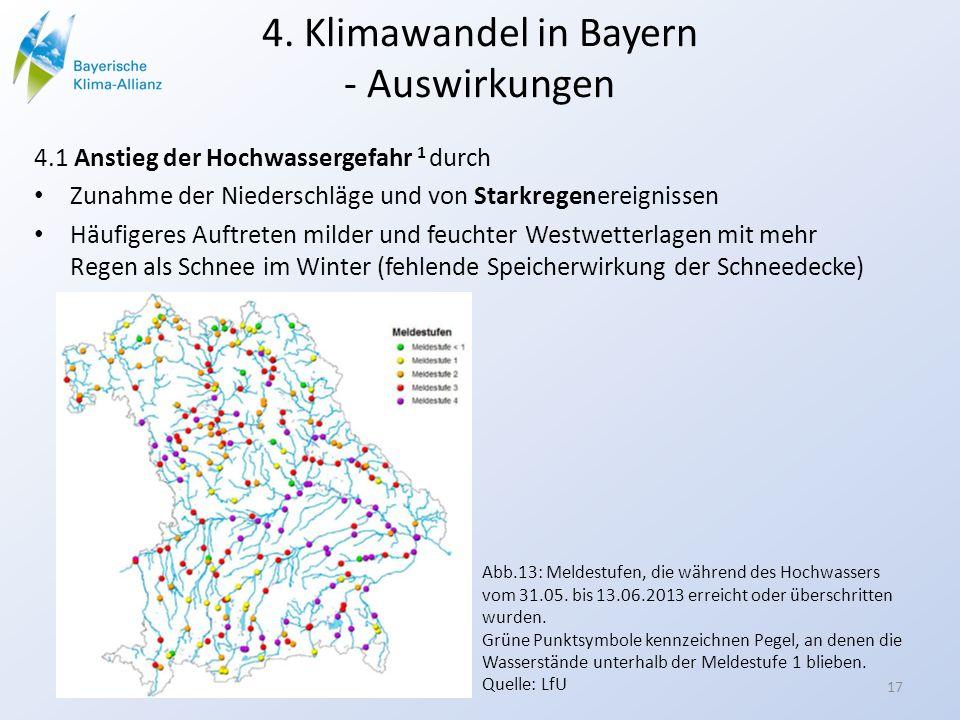 4. Klimawandel in Bayern - Auswirkungen