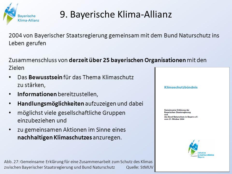 9. Bayerische Klima-Allianz