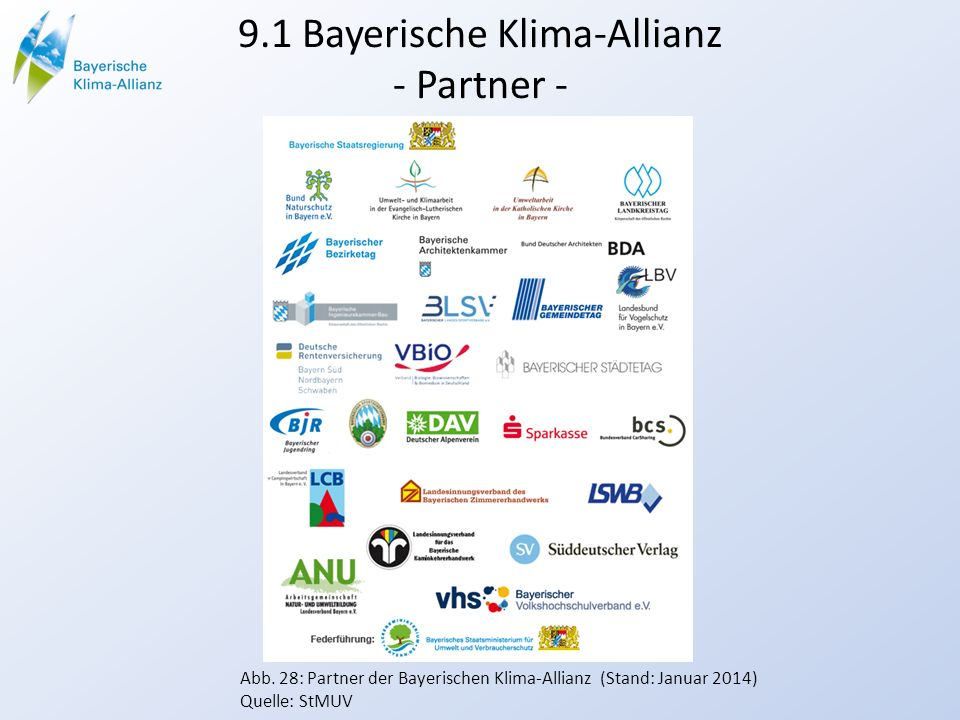 9.1 Bayerische Klima-Allianz - Partner -