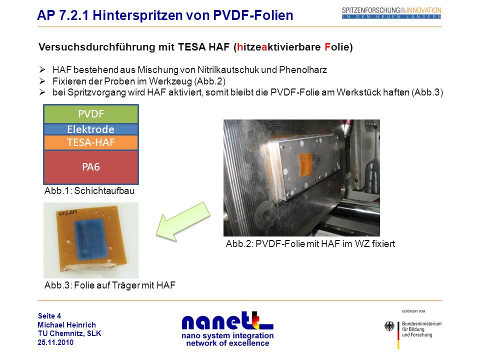 AP 7.2.1 Hinterspritzen von PVDF-Folien
