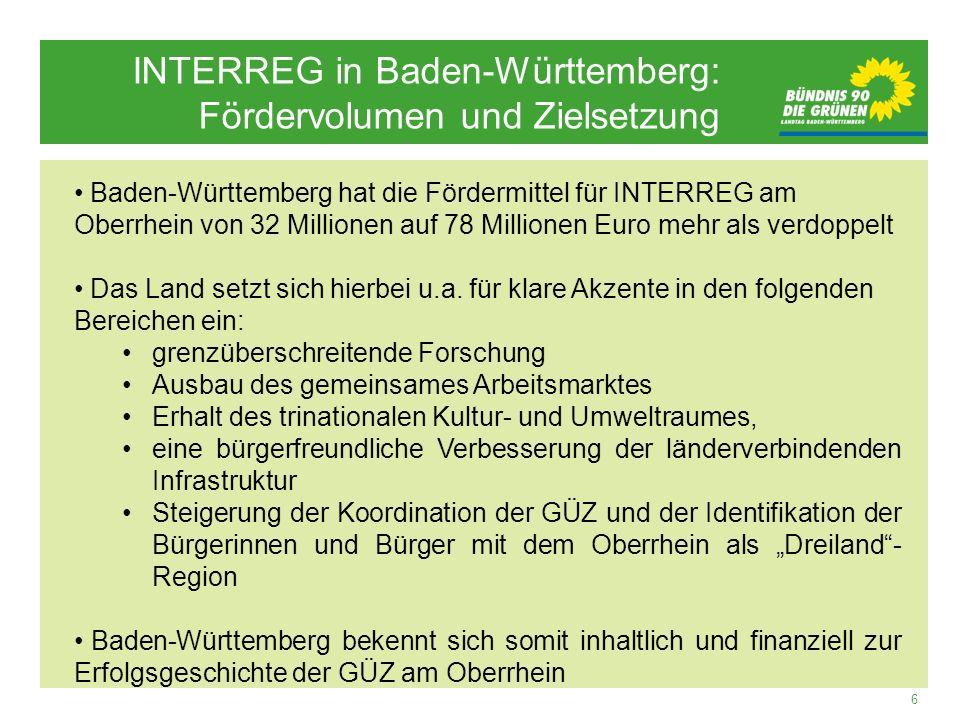 INTERREG in Baden-Württemberg: Fördervolumen und Zielsetzung