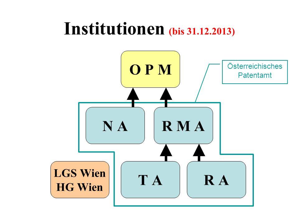 Institutionen (bis 31.12.2013) Österreichisches Patentamt
