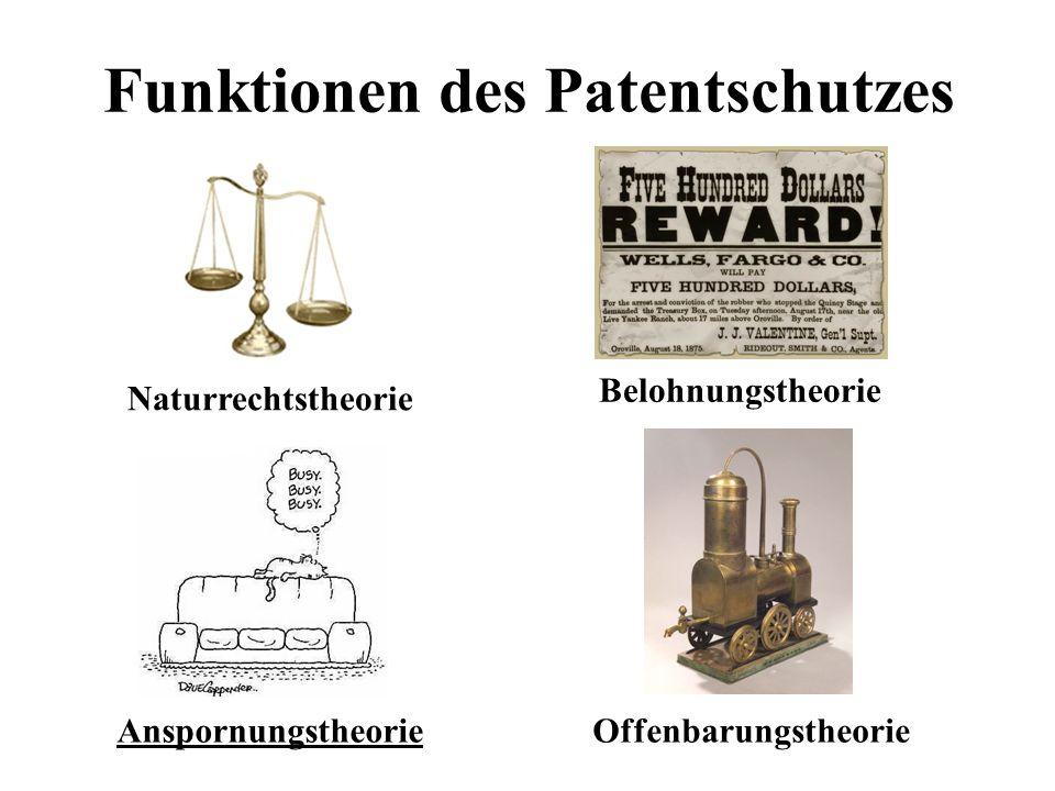 Funktionen des Patentschutzes