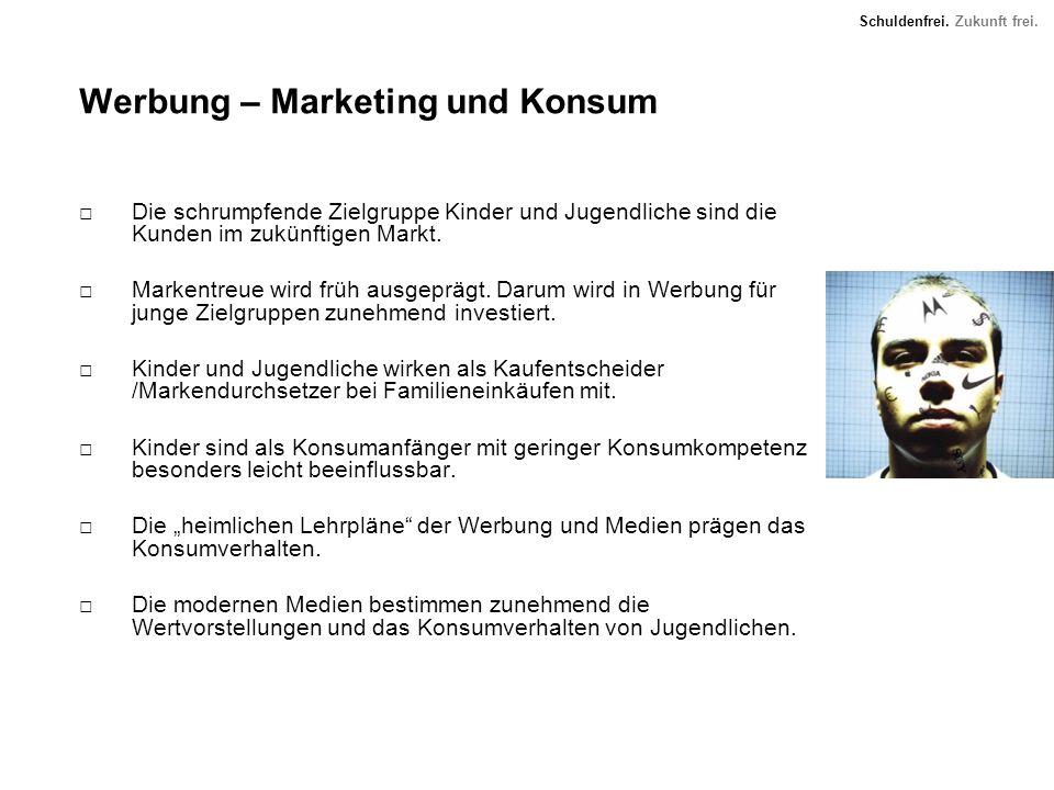 Werbung – Marketing und Konsum