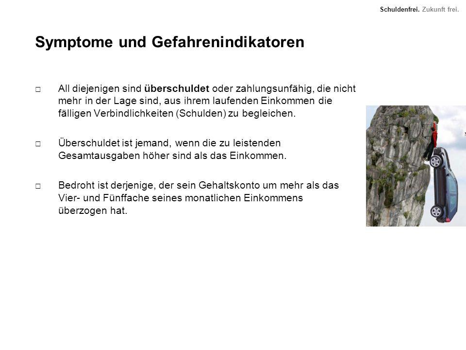 Symptome und Gefahrenindikatoren