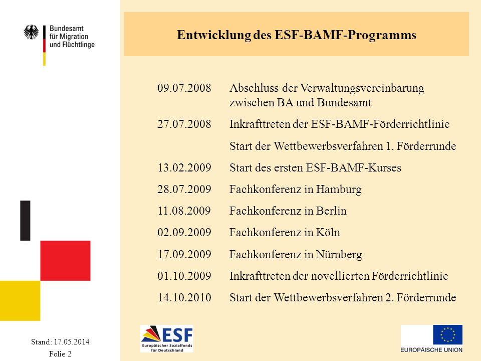 Entwicklung des ESF-BAMF-Programms
