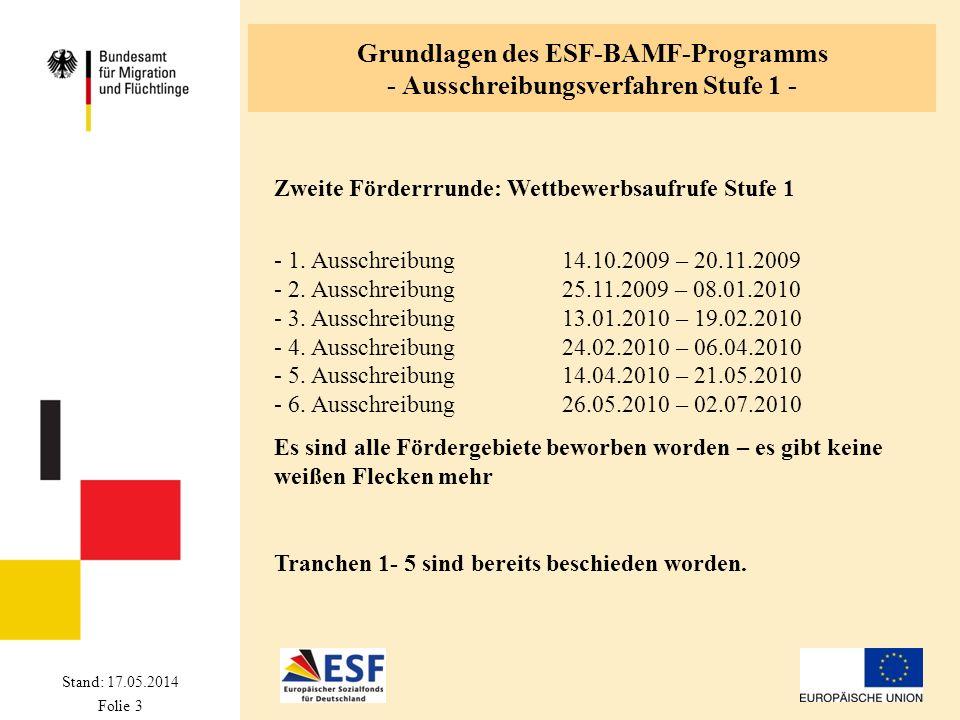 Grundlagen des ESF-BAMF-Programms - Ausschreibungsverfahren Stufe 1 -