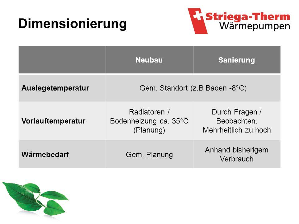 Dimensionierung Neubau Sanierung Auslegetemperatur