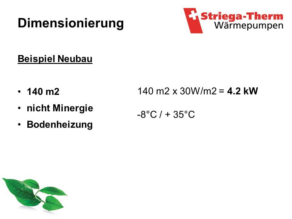 Dimensionierung Beispiel Neubau 140 m2 nicht Minergie Bodenheizung