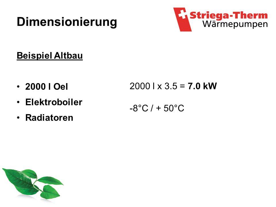 Dimensionierung Beispiel Altbau 2000 l Oel Elektroboiler Radiatoren