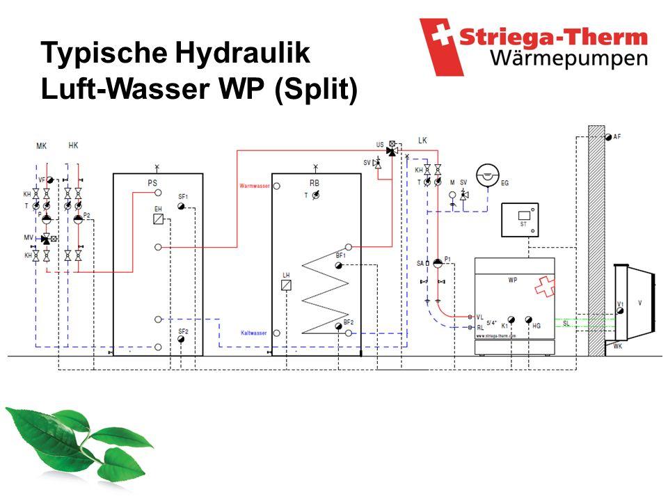 Typische Hydraulik Luft-Wasser WP (Split)