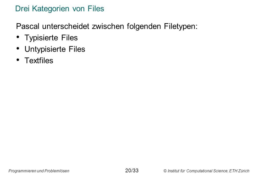 Drei Kategorien von Files
