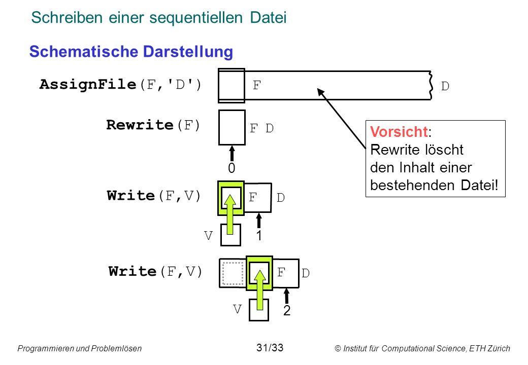 Schreiben einer sequentiellen Datei