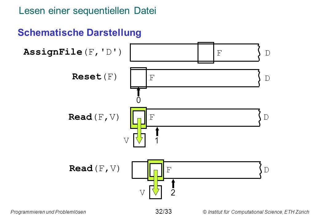 Lesen einer sequentiellen Datei