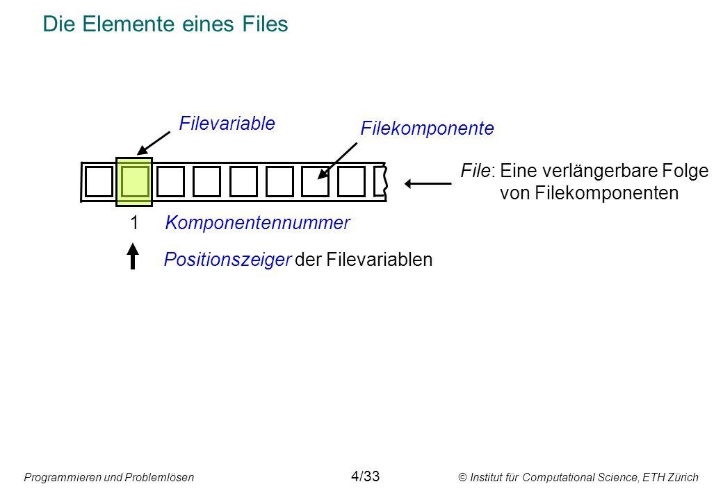 Die Elemente eines Files