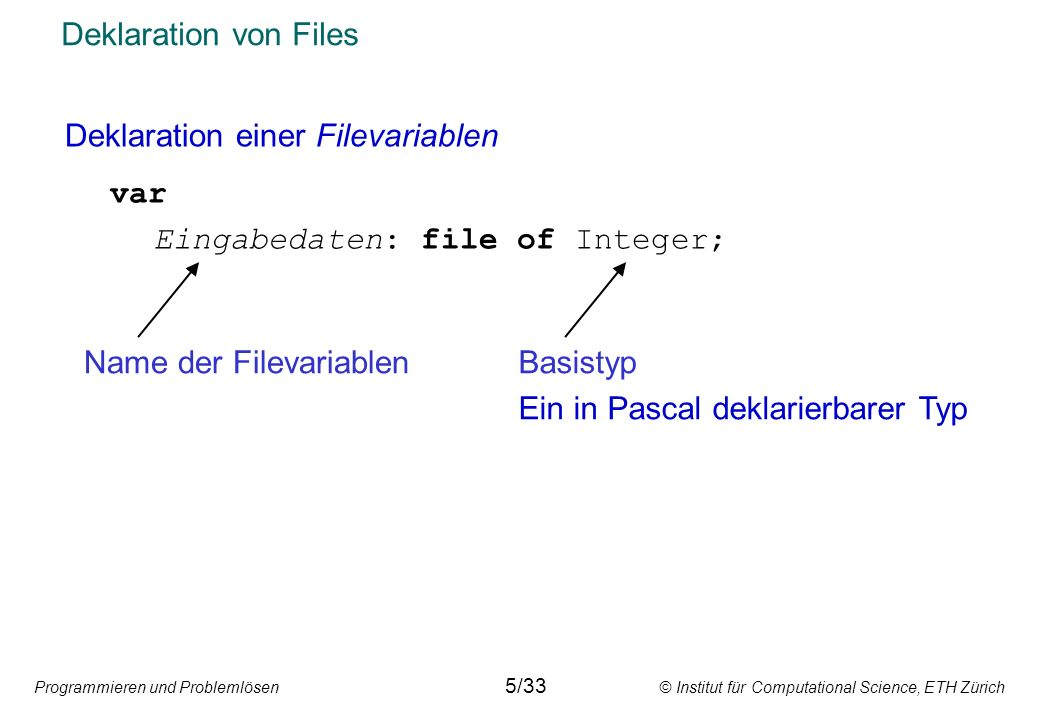 Deklaration einer Filevariablen var Eingabedaten: file of Integer;