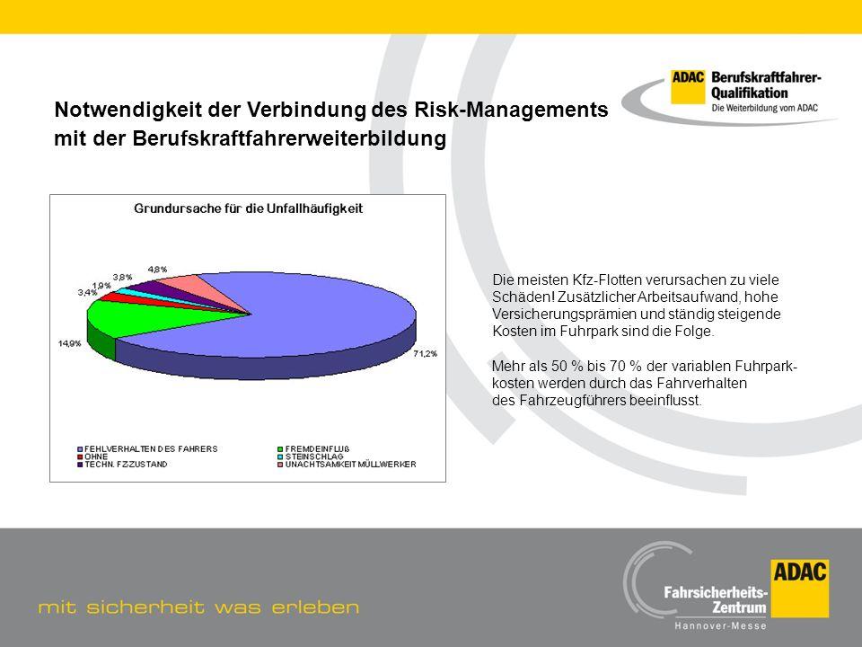 Notwendigkeit der Verbindung des Risk-Managements