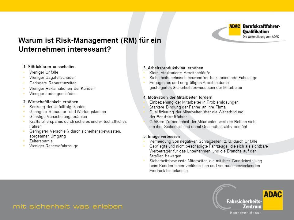 Warum ist Risk-Management (RM) für ein Unternehmen interessant