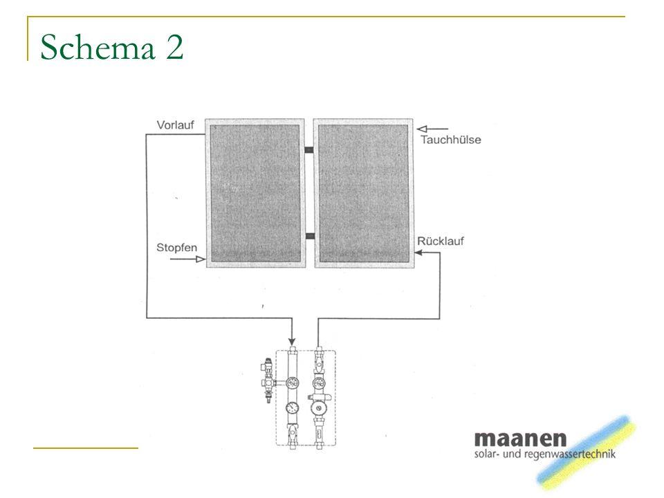 Schema 2