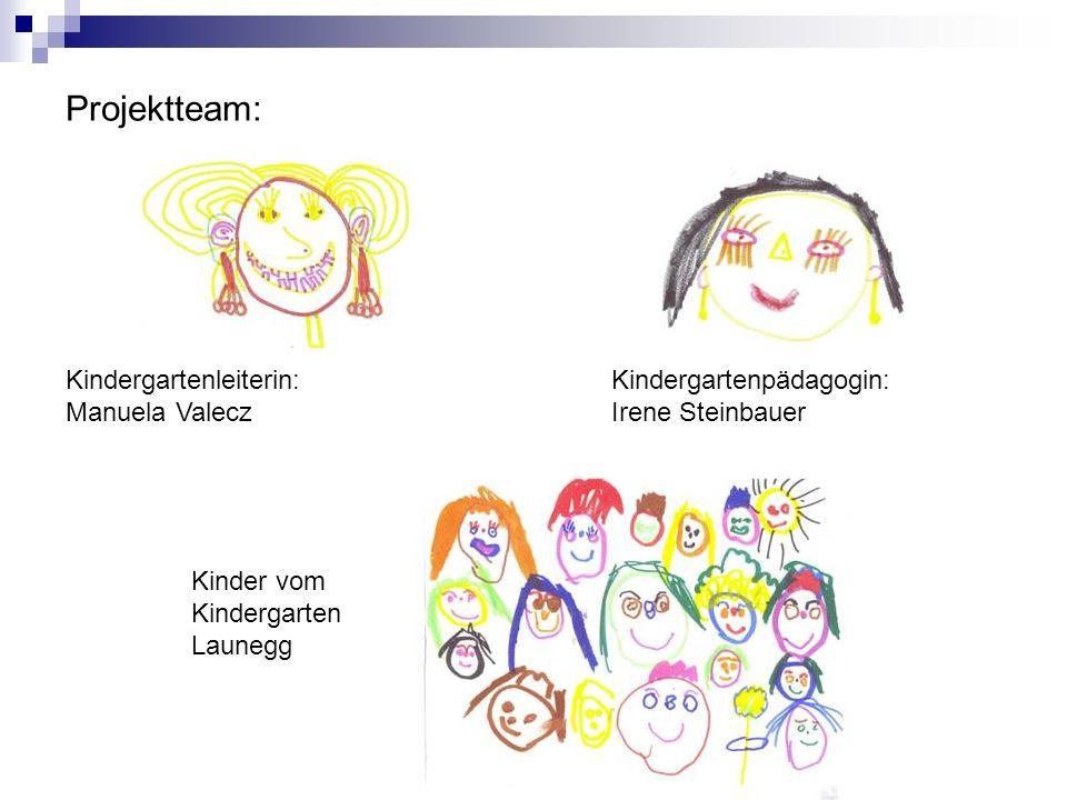 Projektteam: Kindergartenleiterin: Manuela Valecz