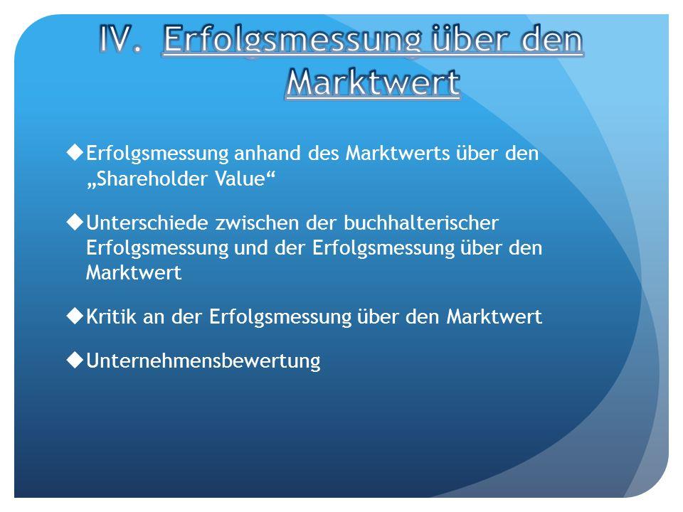 Erfolgsmessung über den Marktwert