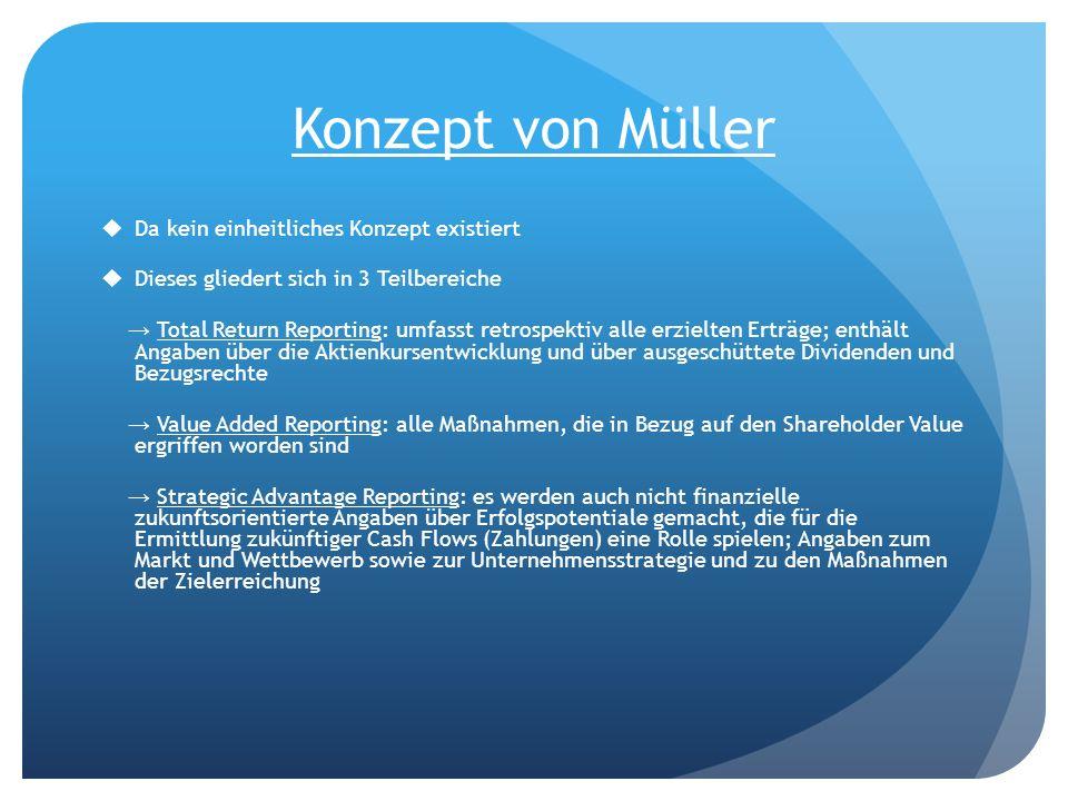 Konzept von Müller Da kein einheitliches Konzept existiert