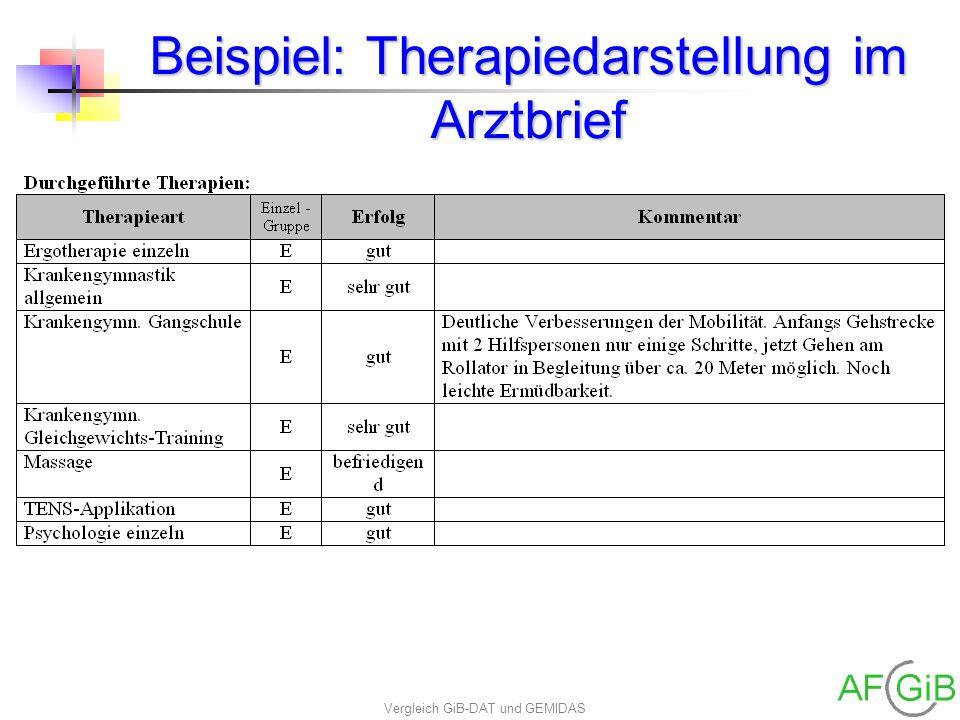 Beispiel: Therapiedarstellung im Arztbrief
