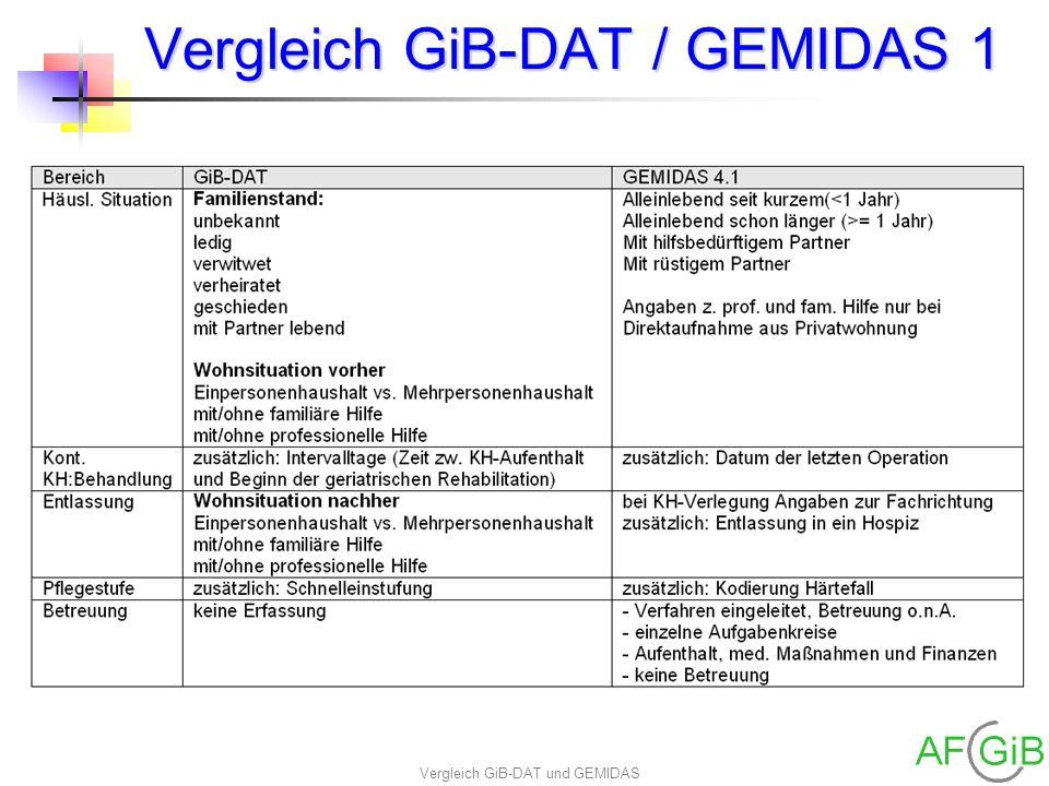 Vergleich GiB-DAT / GEMIDAS 1