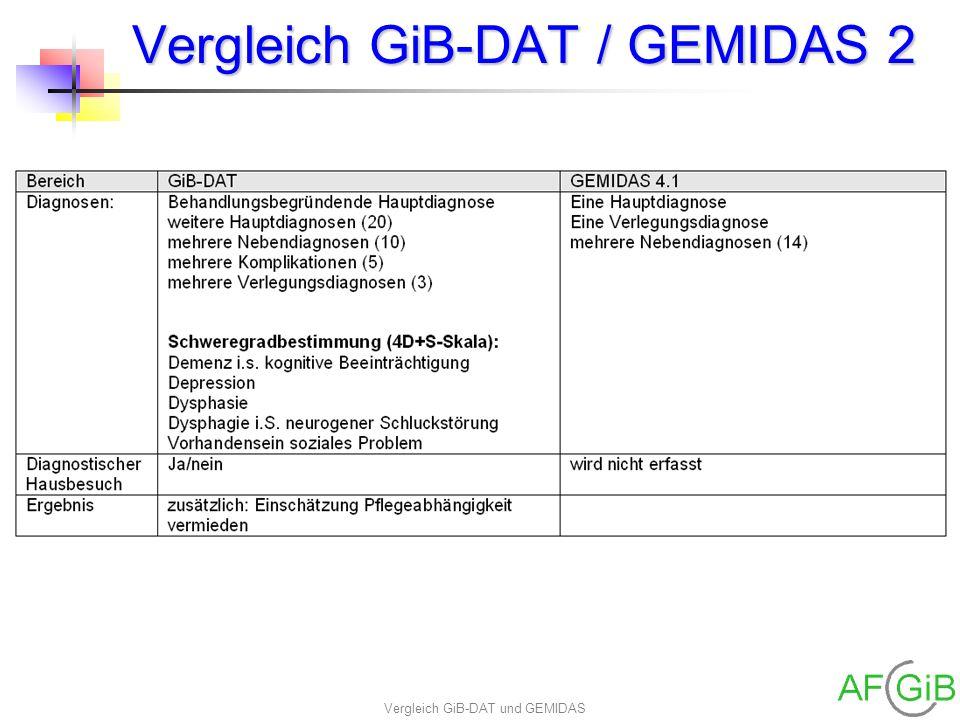 Vergleich GiB-DAT / GEMIDAS 2